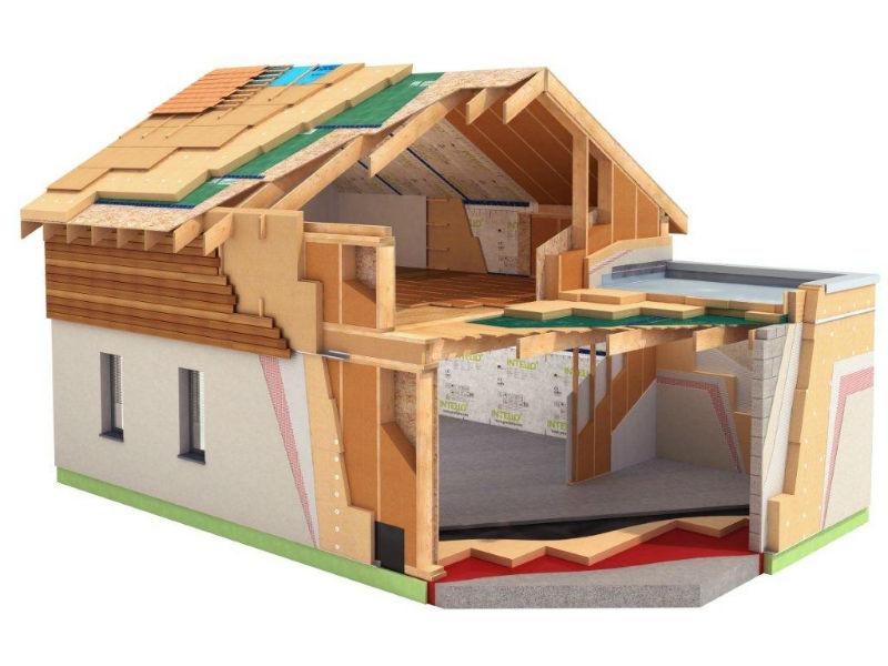 Утепления фасада деревяного дома